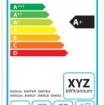 Etichetta energetica, energy label.
