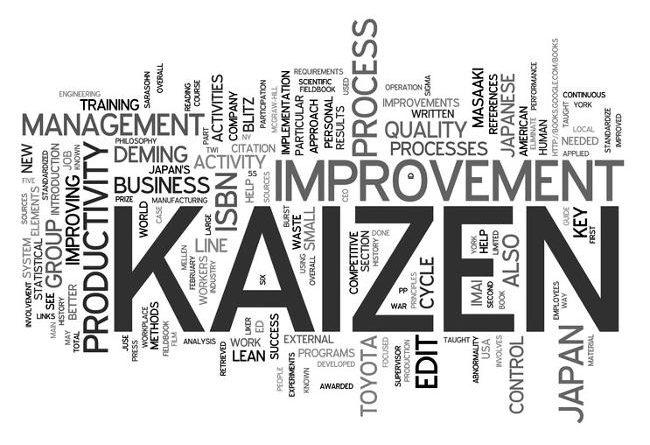 Metodo Kaizen per il miglioramento continuo.